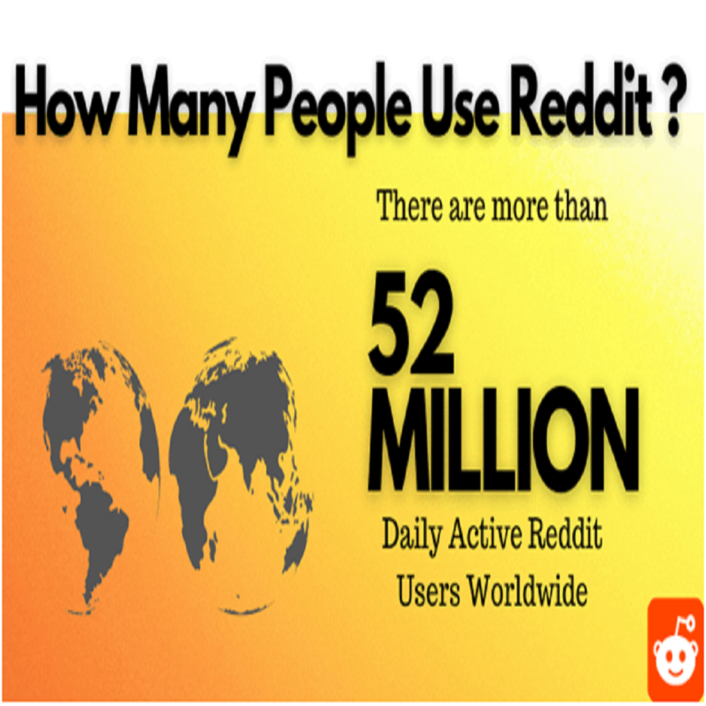 benefits of reddit upvotes ans how many peoples using reddit.
