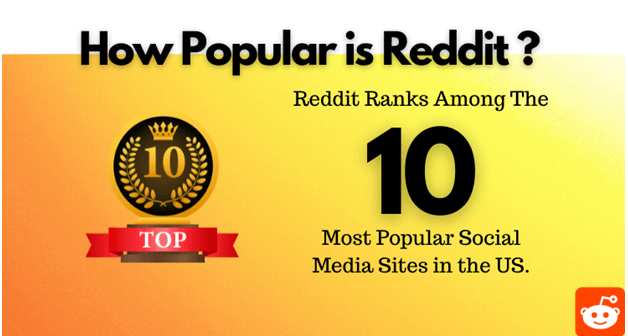 include marketing what is reddit rank