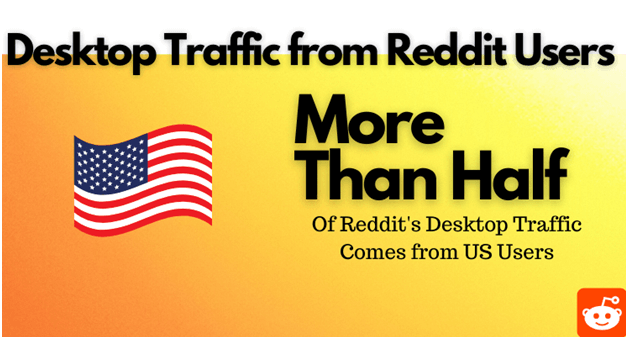 upvotes can be helpful desktop traffic from reddit include marketing